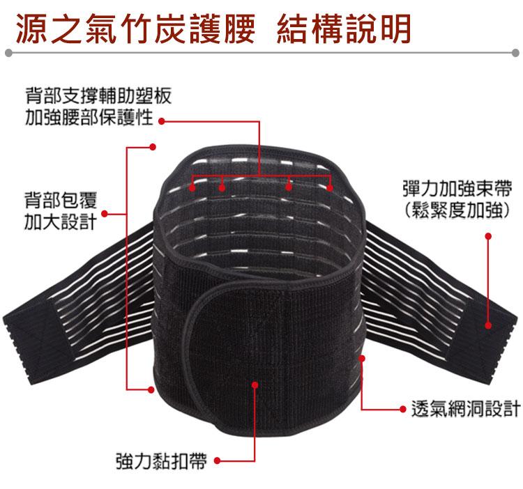源之氣竹炭護腰結構說明:1.背部支撐輔助塑版,加強腰部保護性 2.背部包覆加大設計 3.彈力加強束帶(鬆緊度加強) 4.強力黏扣帶