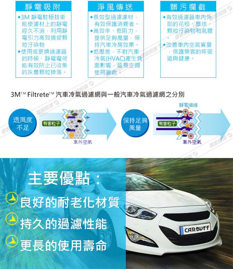 3M 汽車冷氣靜電濾網-主要優點