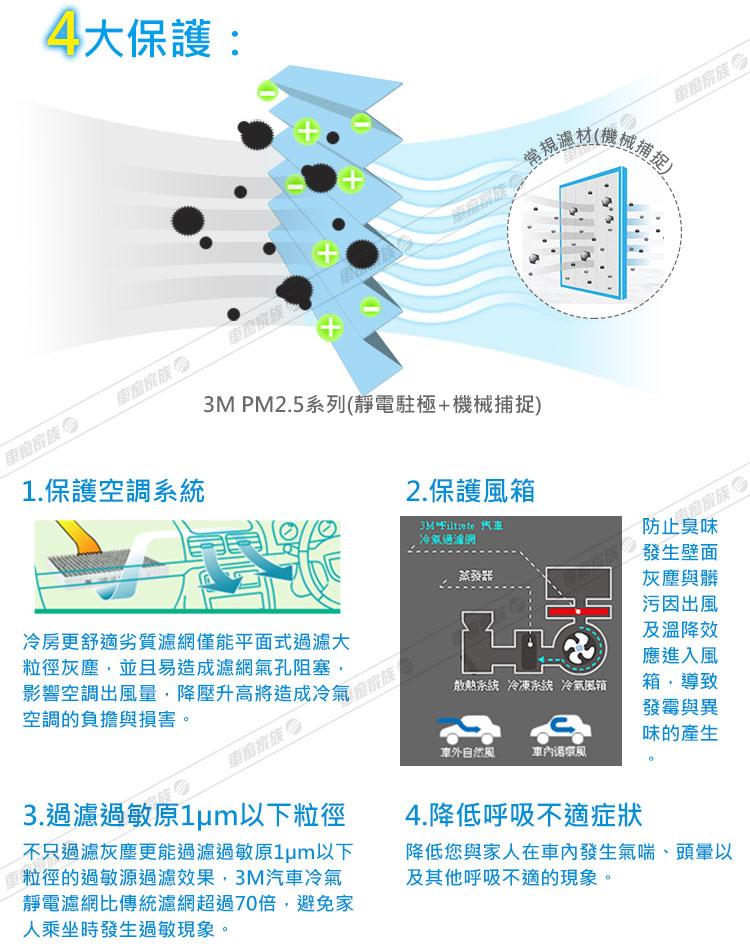 3M 汽車冷氣靜電濾網-4大保護